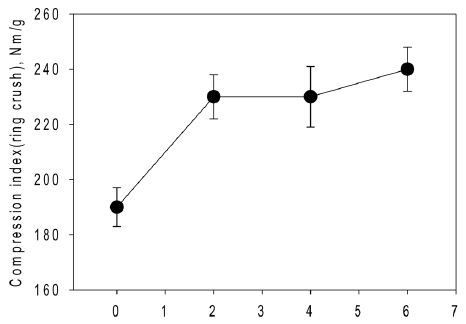 Fig. 14.